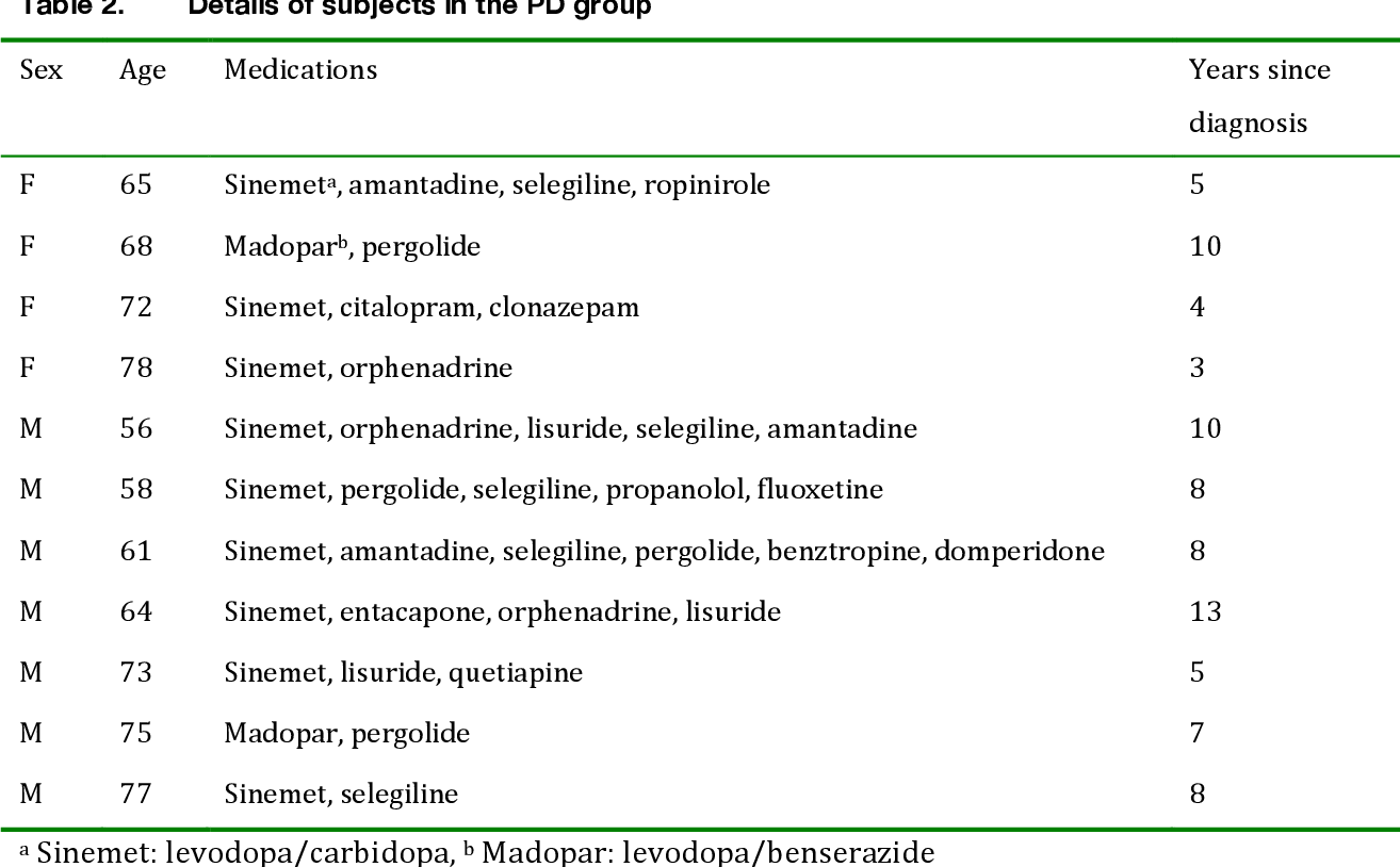 generic cytotec from india