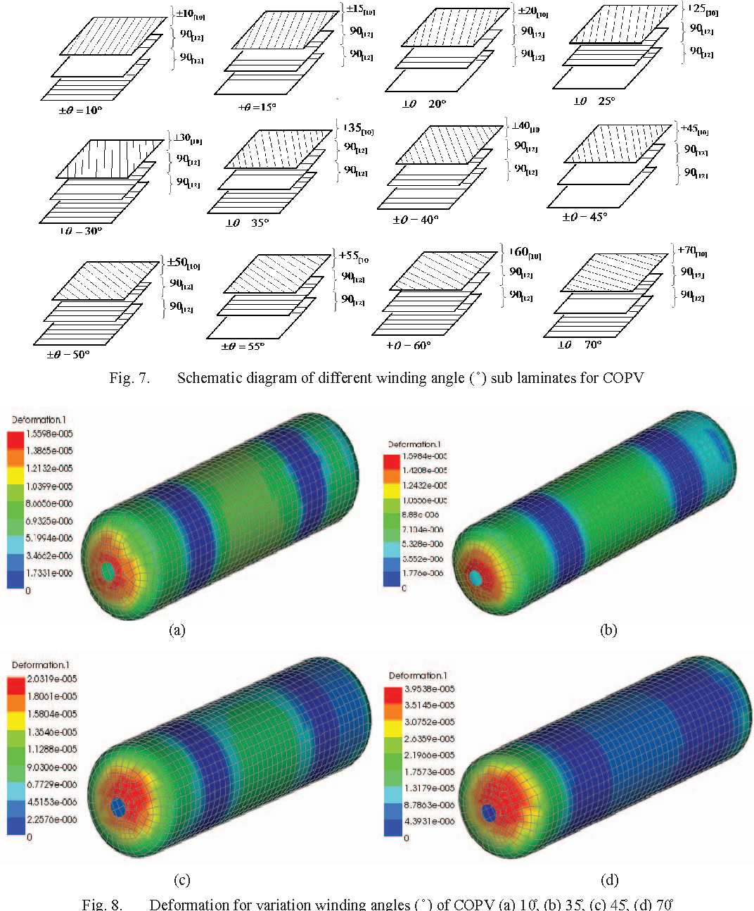 an analysis of the element hydrogen Díaz et al performed finite element analysis of the coupling mechanisms between the hydrogen diffusion and the plastic deformation with strain rate effect martínez-pañeda et al [21] used the strain gradient plasticity theory to study the hydrogen diffusion mechanisms at the small-scale crack tip.