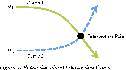 Figure 4 for Indexing Cost Sensitive Prediction