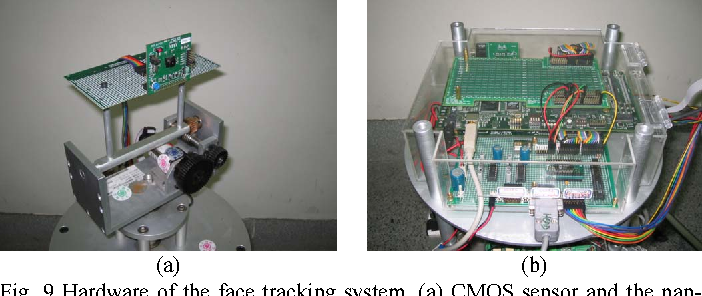 Fig. 9 Hardware of the face tracking system. (a) CMOS sensor and the pantile platform. (b) the embedded image system based on TI-6416DSK board.
