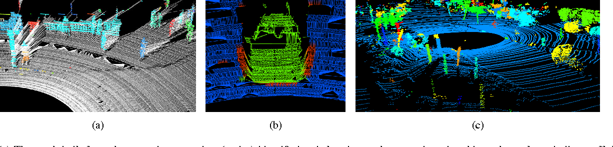 On the segmentation of 3D LIDAR point clouds - Semantic Scholar