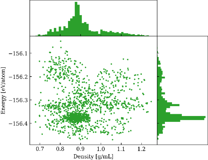 Figure 4 for Training Algorithm Matters for the Performance of Neural Network Potential