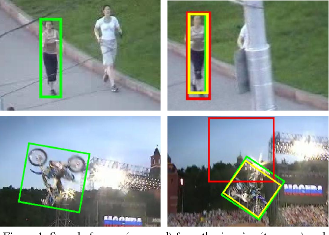 Figure 1 for Online Object Tracking with Proposal Selection