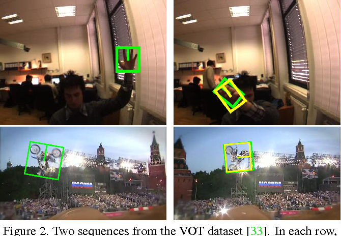 Figure 3 for Online Object Tracking with Proposal Selection