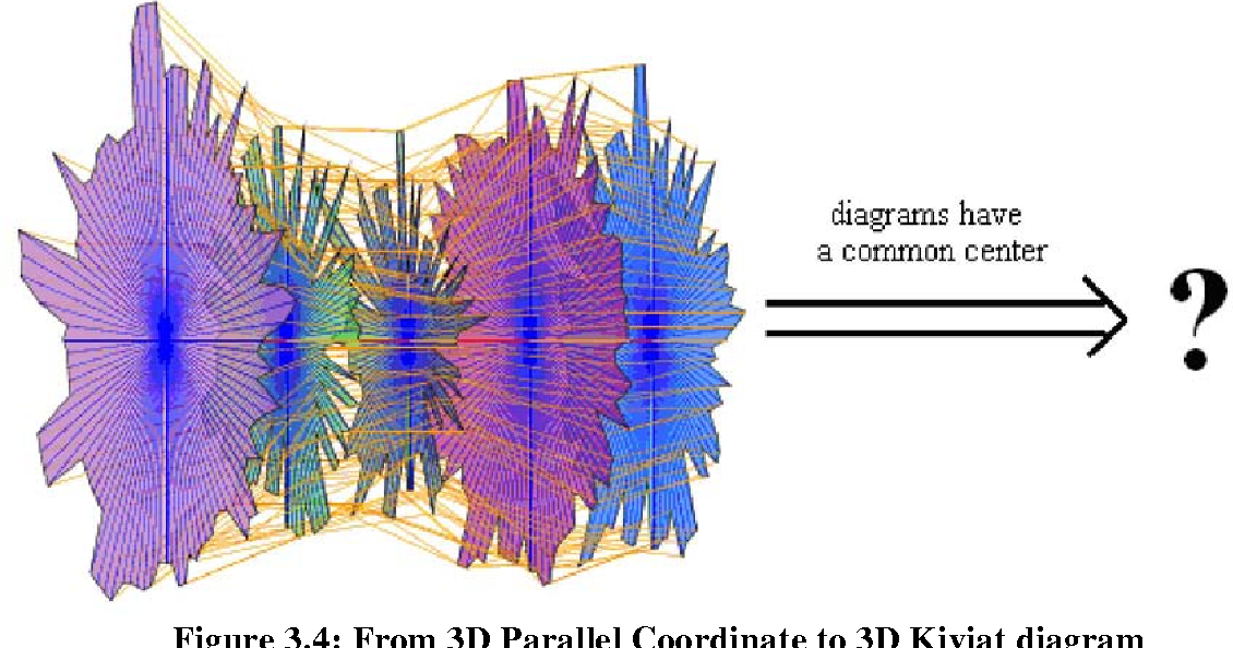 From msi rapporter frn msi implementation of 3 d kiviat diagrams figure 34 ccuart Choice Image
