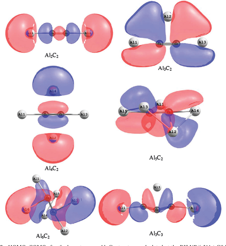 Figure 9 from Experimental and theoretical study of neutral