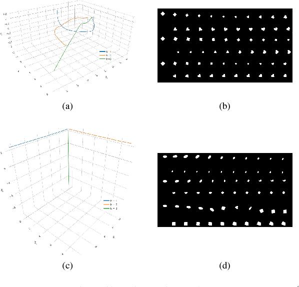 Figure 3 for A Spectral Regularizer for Unsupervised Disentanglement