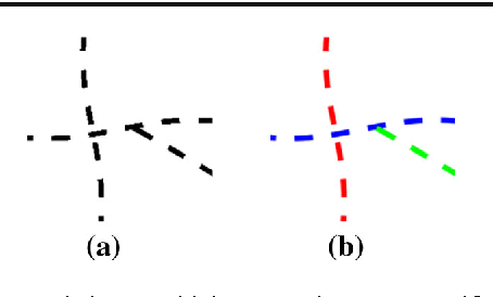 Figure 1 for Retrieving challenging vessel connections in retinal images by line co-occurrence statistics