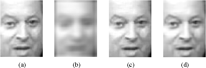 Figure 4 for Image Restoration and Reconstruction using Variable Splitting and Class-adapted Image Priors