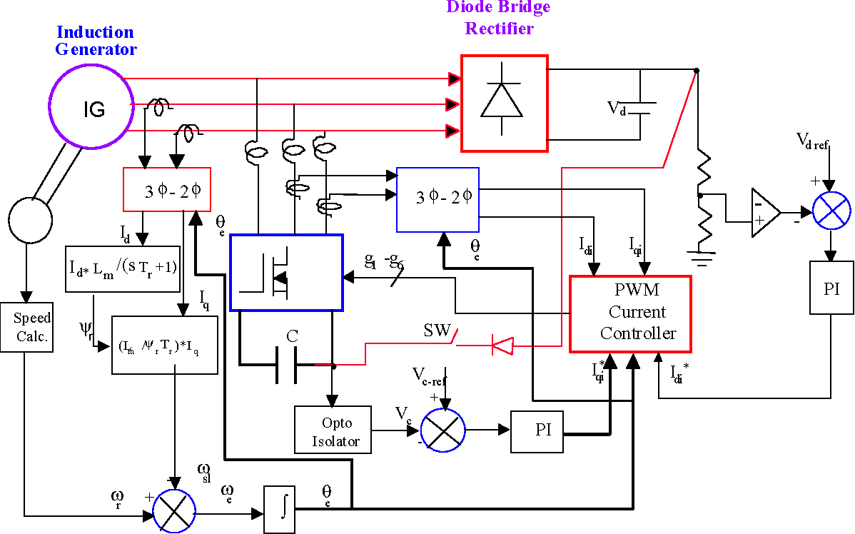 A 4 Kw 42 V Induction Machine Based Automotive Power Generation Optoisolator For Volume Control System With Diode Bridge Rectifier And Pwm Inverter Semantic Scholar