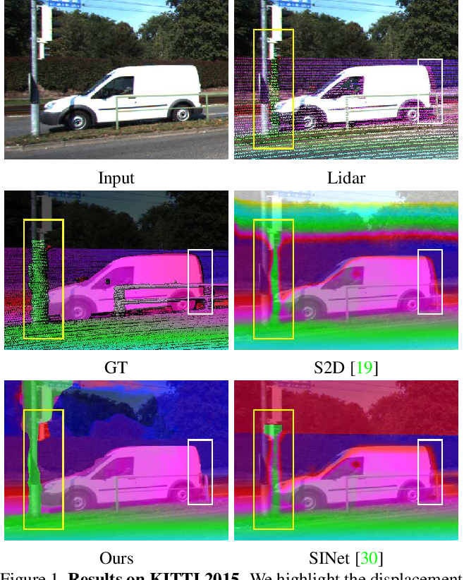Figure 1 for Noise-Aware Unsupervised Deep Lidar-Stereo Fusion
