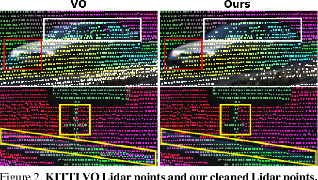 Figure 2 for Noise-Aware Unsupervised Deep Lidar-Stereo Fusion