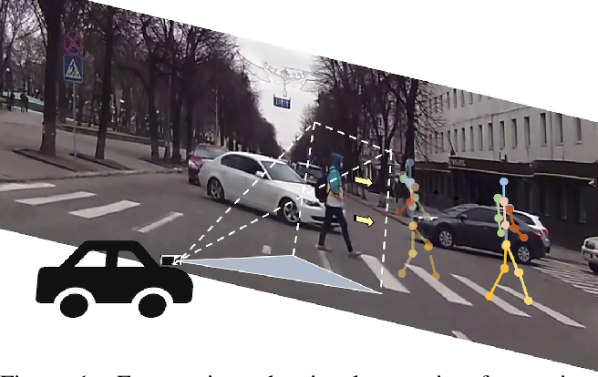 Figure 1 for Disentangling Human Dynamics for Pedestrian Locomotion Forecasting with Noisy Supervision