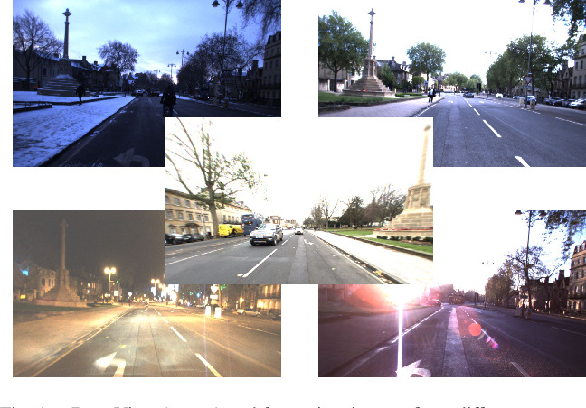 Figure 1 for Don't Look Back: Robustifying Place Categorization for Viewpoint- and Condition-Invariant Place Recognition