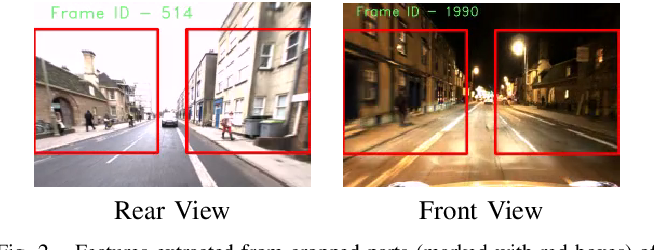 Figure 2 for Don't Look Back: Robustifying Place Categorization for Viewpoint- and Condition-Invariant Place Recognition