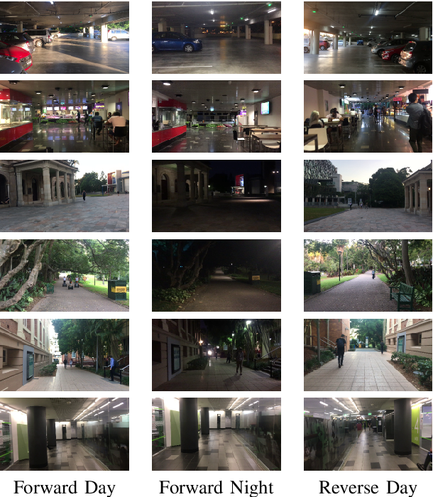Figure 4 for Don't Look Back: Robustifying Place Categorization for Viewpoint- and Condition-Invariant Place Recognition