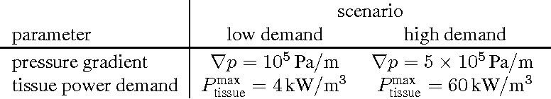 Figure 3 for Chemical Power for Microscopic Robots in Capillaries
