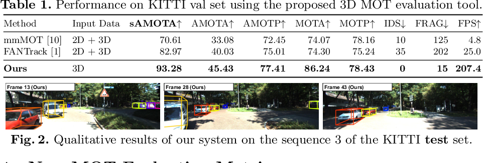 Figure 2 for AB3DMOT: A Baseline for 3D Multi-Object Tracking and New Evaluation Metrics