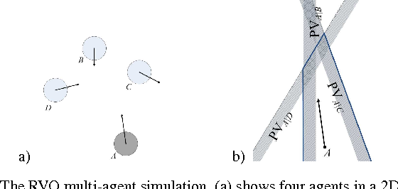 Figure 2 for Exemplar-AMMs: Recognizing Crowd Movements from Pedestrian Trajectories
