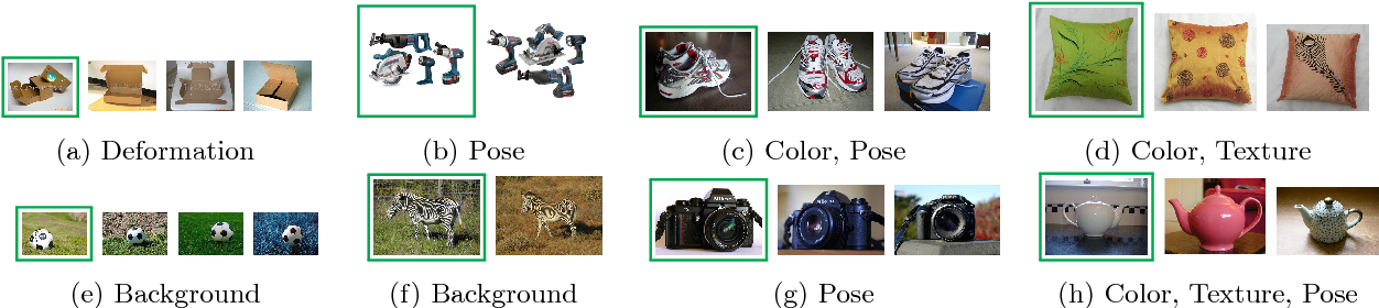 Figure 1 for Semantic Redundancies in Image-Classification Datasets: The 10% You Don't Need