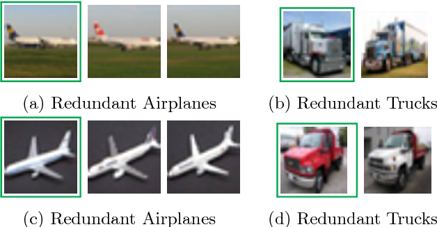 Figure 4 for Semantic Redundancies in Image-Classification Datasets: The 10% You Don't Need