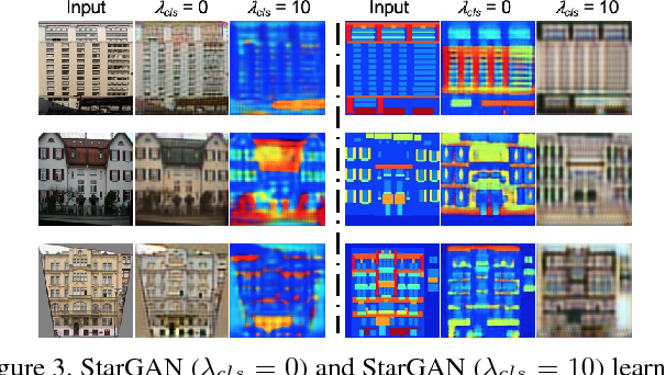 Figure 4 for Less is More: Unified Model for Unsupervised Multi-Domain Image-to-Image Translation
