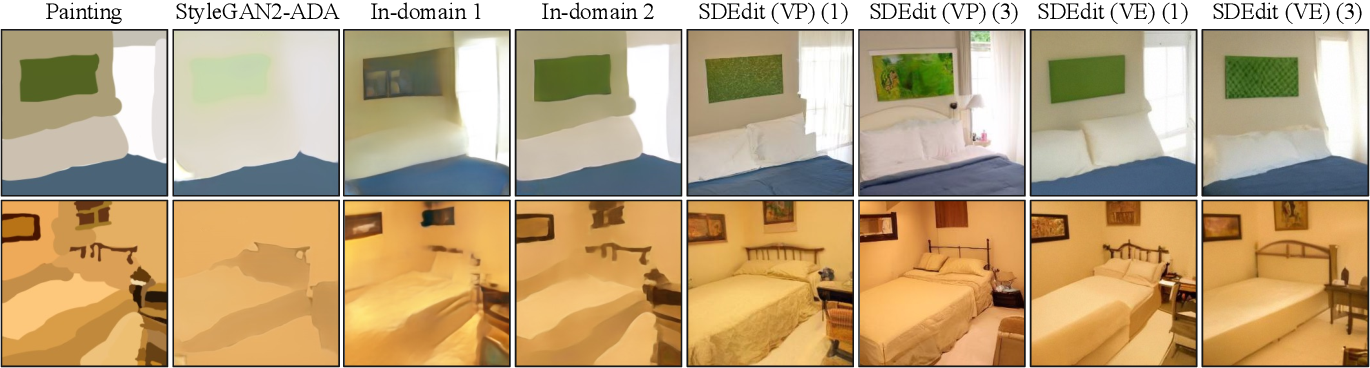 Figure 4 for SDEdit: Image Synthesis and Editing with Stochastic Differential Equations