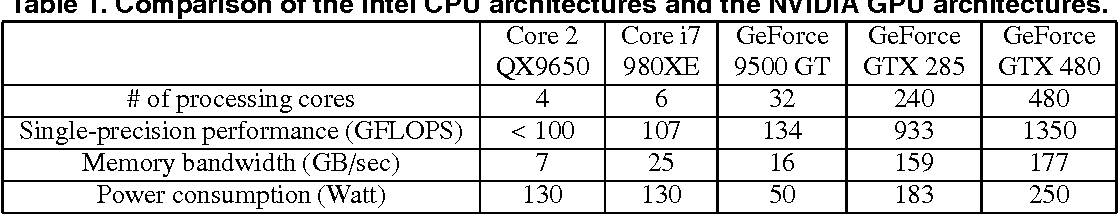 Resource Sharing in GPU-Accelerated Windowing Systems