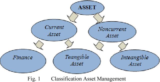 knowledge management culture