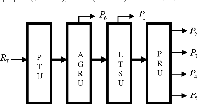 Figure 3 From A Probabilistic Optimization Approach For A Gas