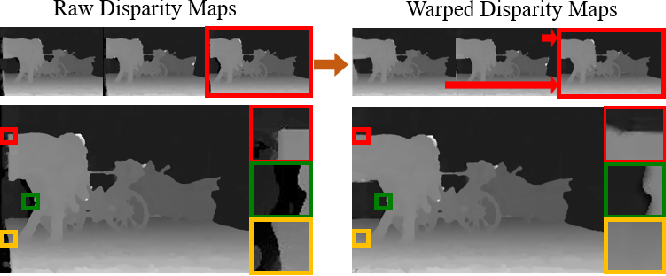 Figure 3 for Semantic See-Through Rendering on Light Fields
