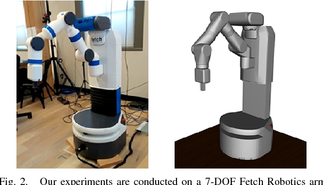 Figure 2 for Sim-to-Real Transfer of Robotic Control with Dynamics Randomization