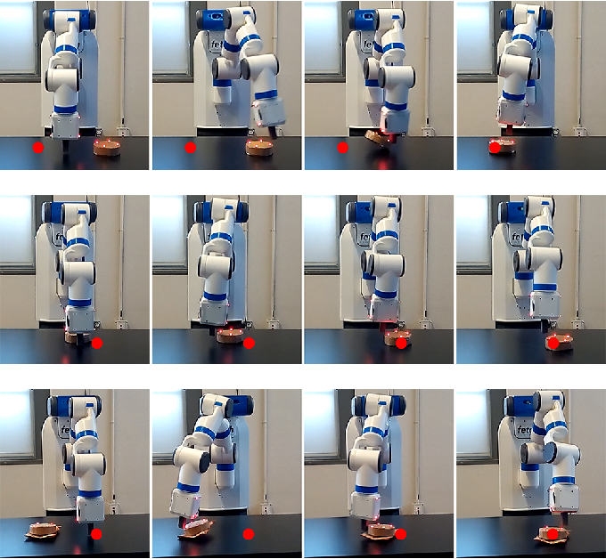 Figure 3 for Sim-to-Real Transfer of Robotic Control with Dynamics Randomization