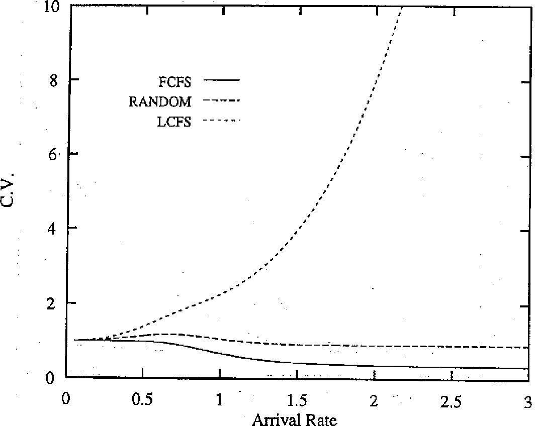 figure 2,10