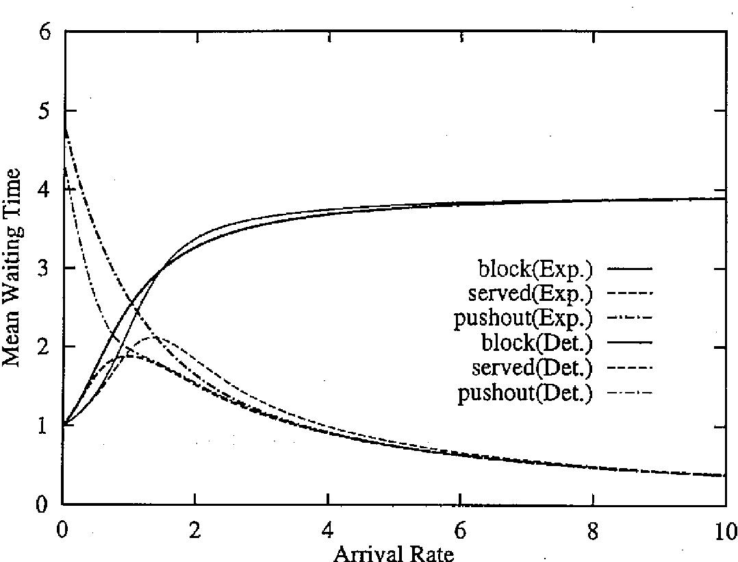figure 4,3