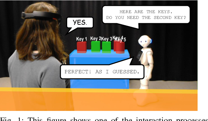 Figure 1 for Fast Adaptation with Meta-Reinforcement Learning for Trust Modelling in Human-Robot Interaction