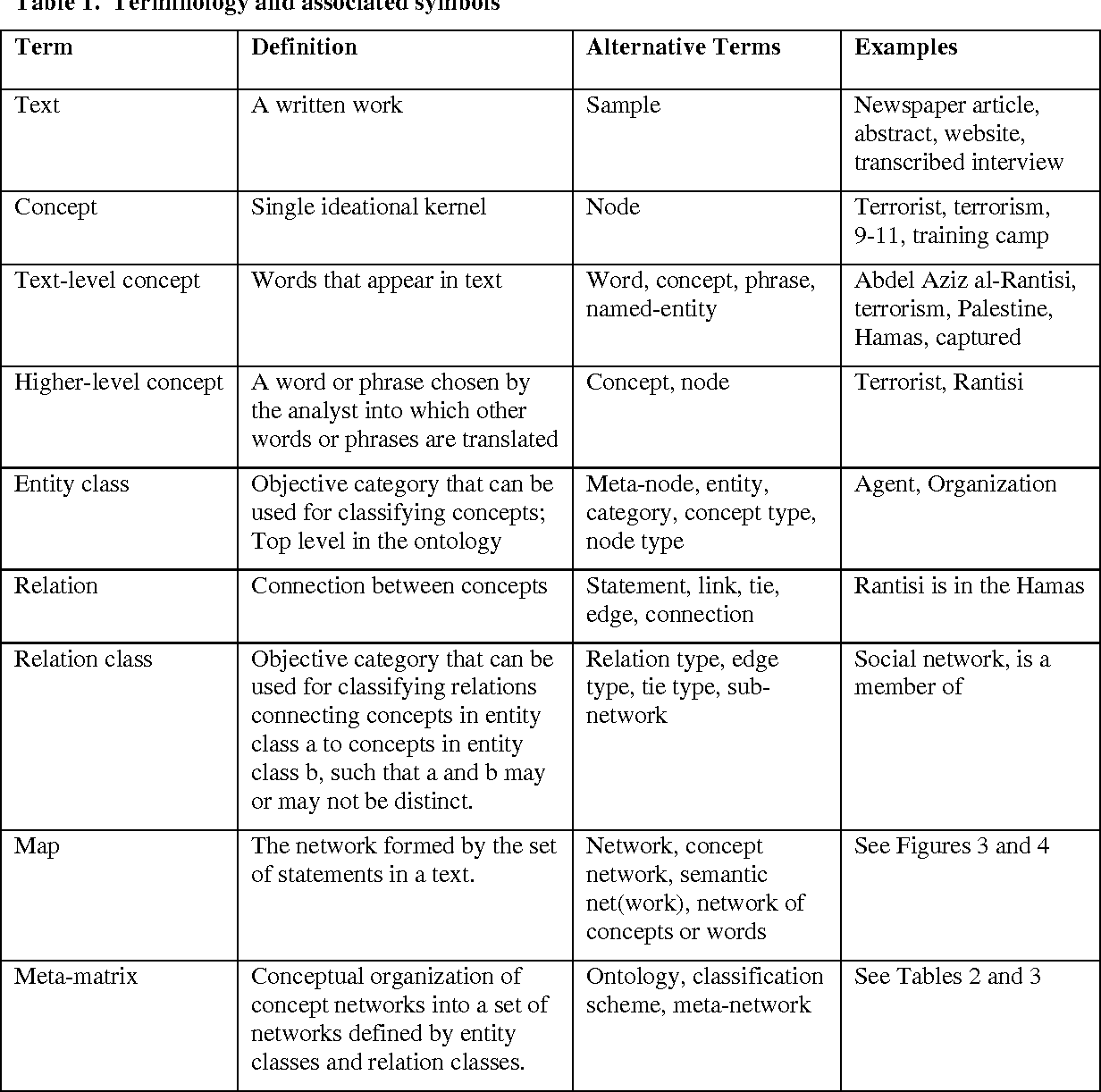 text analysis structure