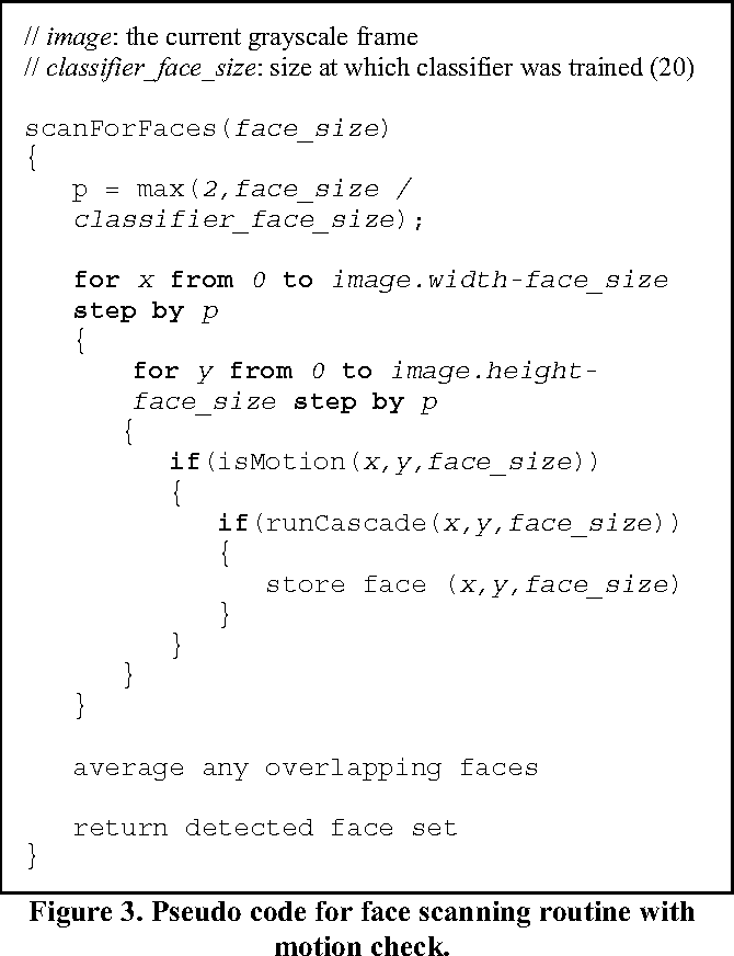 Figure 3. Pseudo code for face scanning routine with