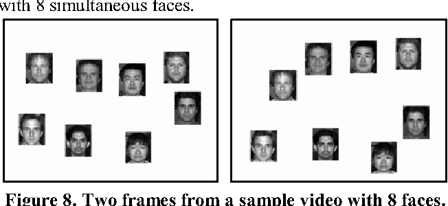 Figure 8. Two frames from a sample video with 8 faces.