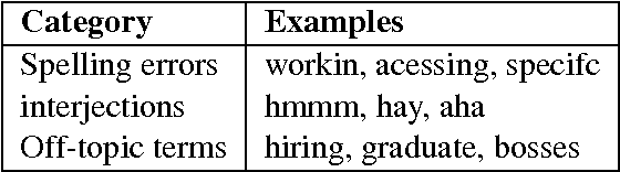 Table 7: Semantic categories