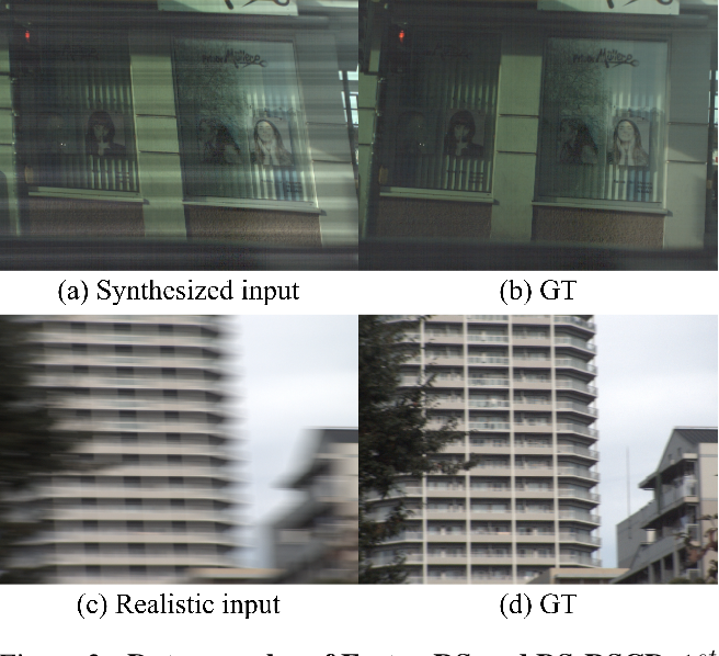 Figure 4 for Towards Rolling Shutter Correction and Deblurring in Dynamic Scenes