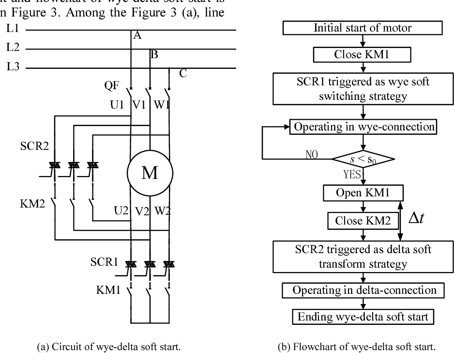 Figure 3 from Research on a novel wye-delta soft start method of