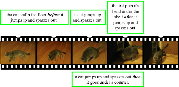 Figure 2 for Localizing Moments in Video with Temporal Language