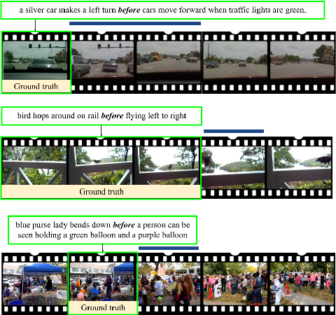 Figure 3 for Localizing Moments in Video with Temporal Language