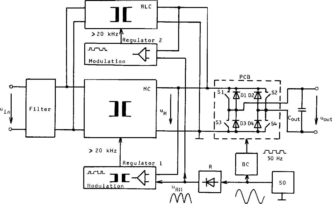 1 Block diagram of switched mode DC/AC-inverter