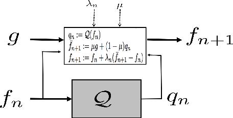 Figure 1 for Deep Convolutional Framelet Denosing for Low-Dose CT via Wavelet Residual Network