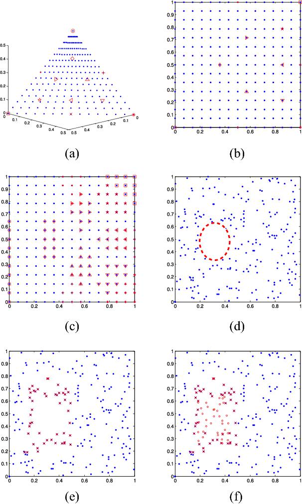 Figure 3 for Improved Regularity Model-based EDA for Many-objective Optimization