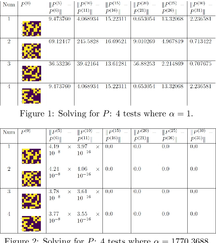 Figure 1 for Machine Learning and Control Theory
