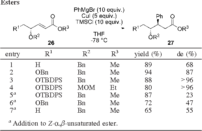 Table 4 from Catalytic asymmetric conjugate addition and