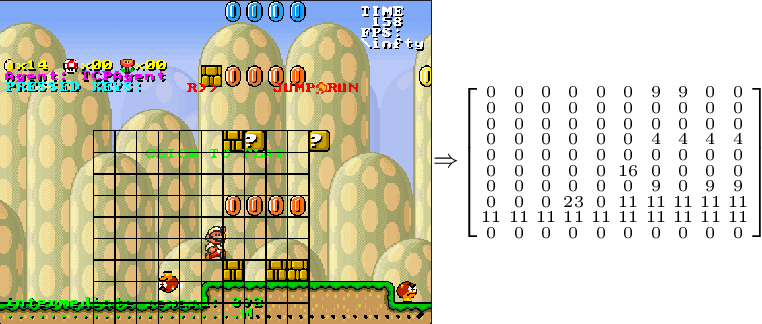 Figure 2 for Synthesising Reinforcement Learning Policies through Set-Valued Inductive Rule Learning